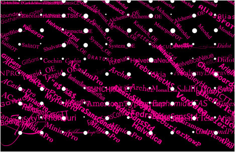 Student Break: Guy Haviv | Experimental Type Posters