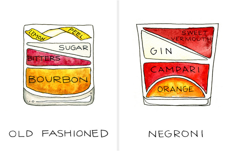 Alyson Thomas and her Drywell brilliant drink illustrations. // via: Design Break